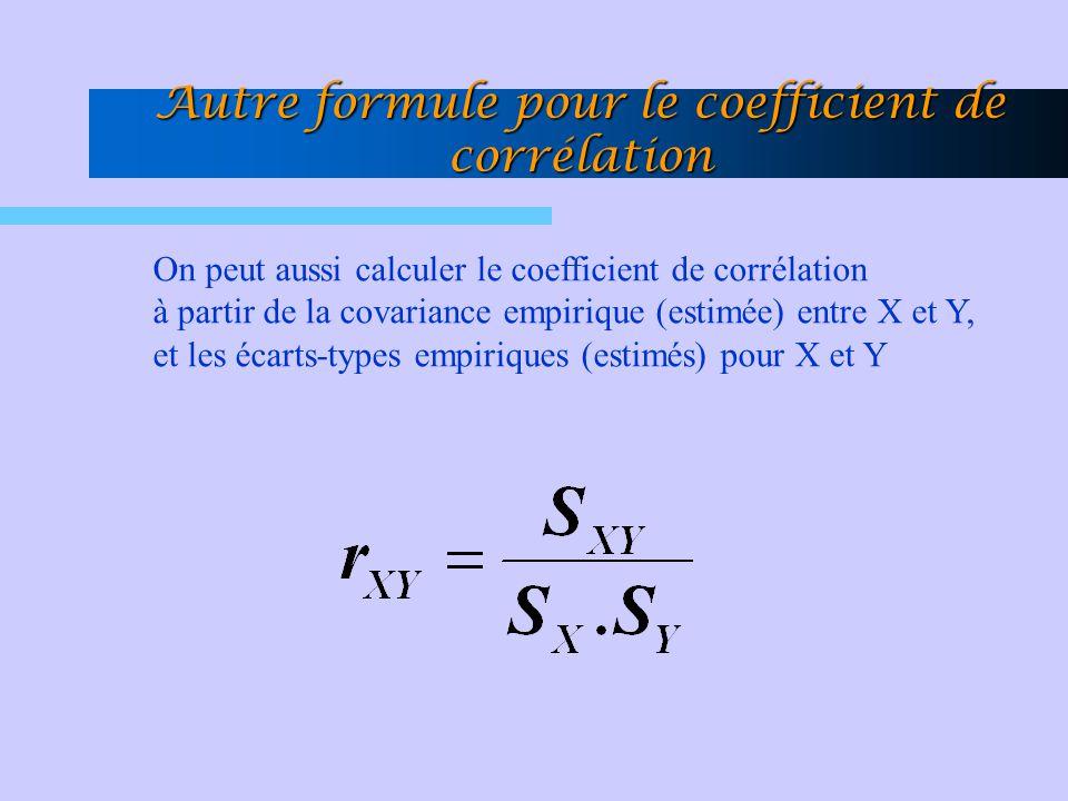 Autre formule pour le coefficient de corrélation