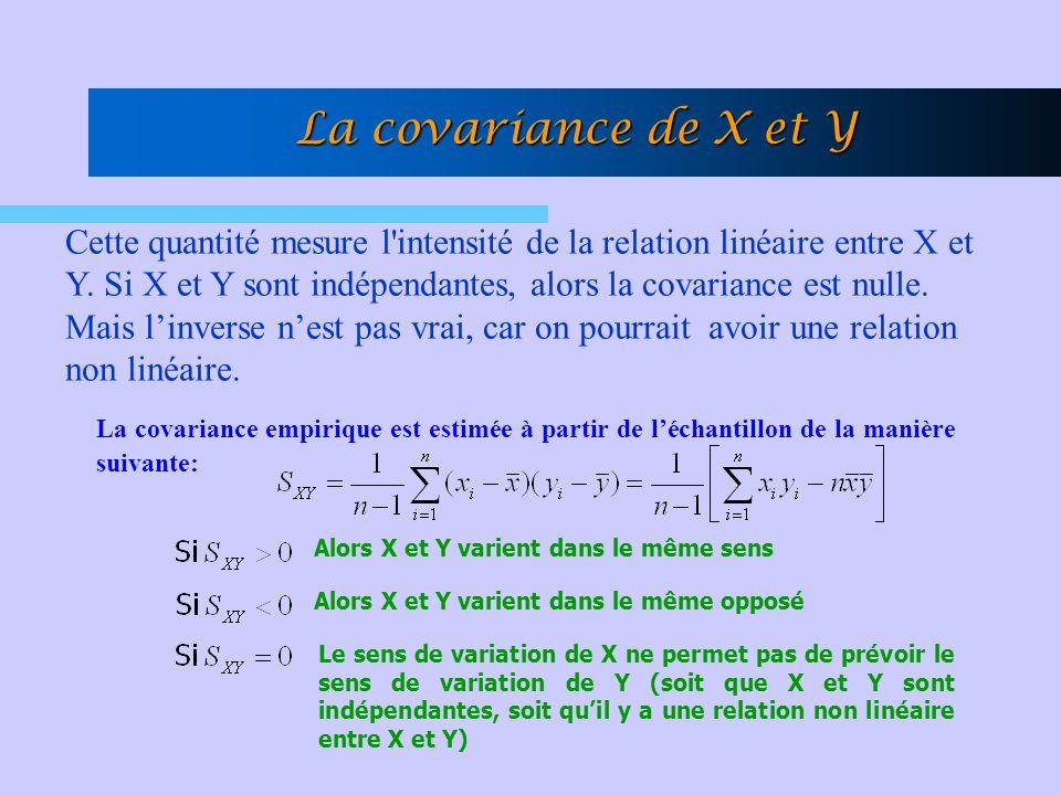 La covariance de X et Y