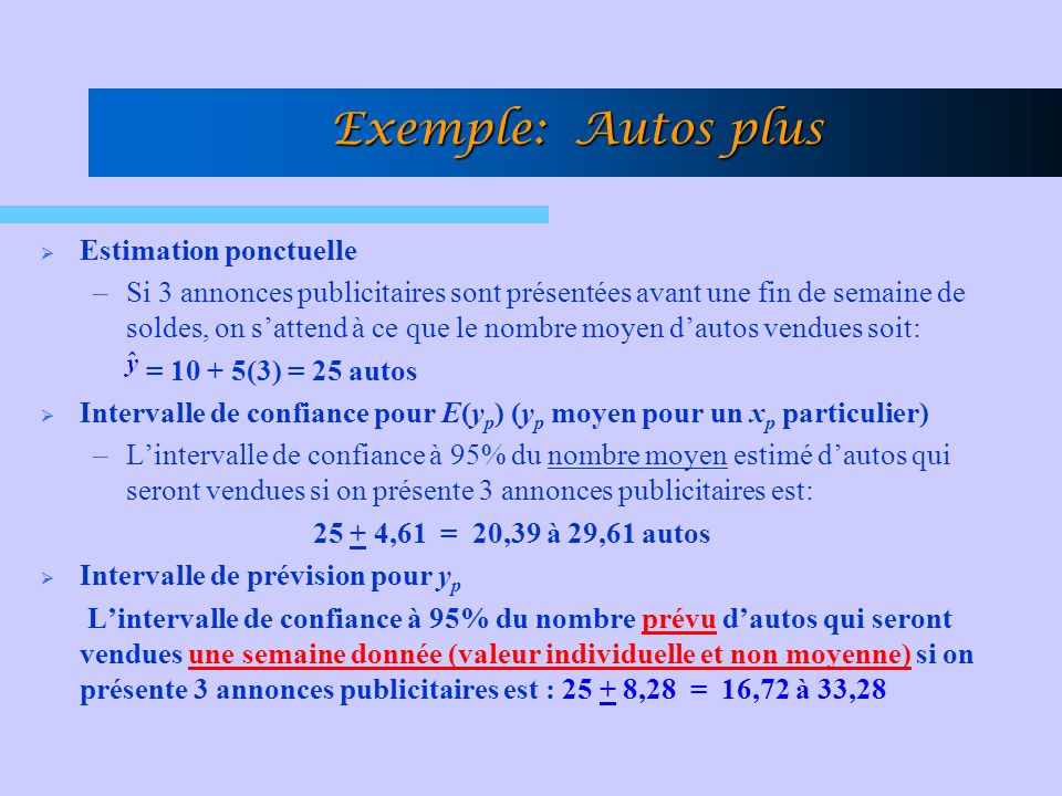Exemple: Autos plus Estimation ponctuelle