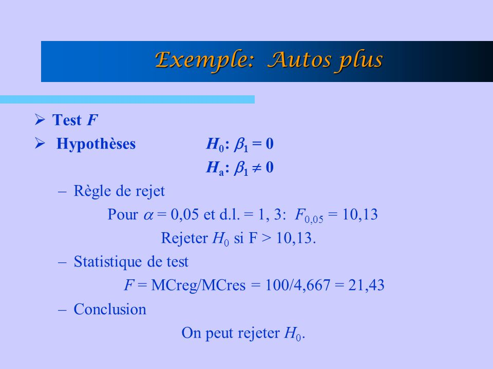 Exemple: Autos plus Test F Hypothèses H0: 1 = 0 Ha: 1  0