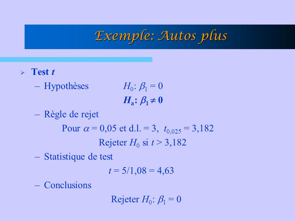 Exemple: Autos plus Test t Hypothèses H0: 1 = 0 Ha: 1  0