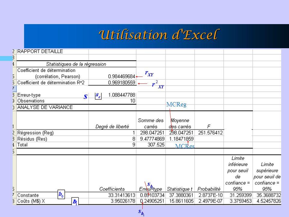 Utilisation d Excel s MCReg MCRes