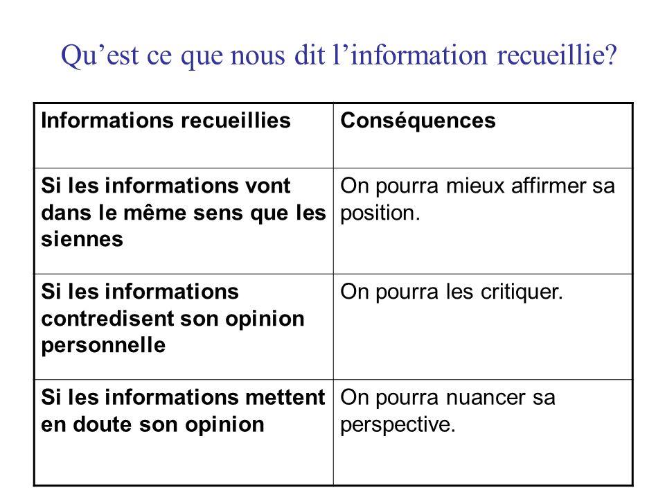 Qu'est ce que nous dit l'information recueillie