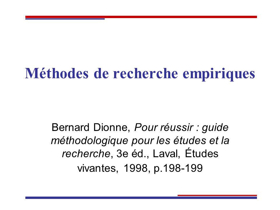 Méthodes de recherche empiriques