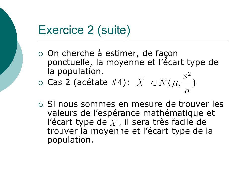 Exercice 2 (suite) On cherche à estimer, de façon ponctuelle, la moyenne et l'écart type de la population.
