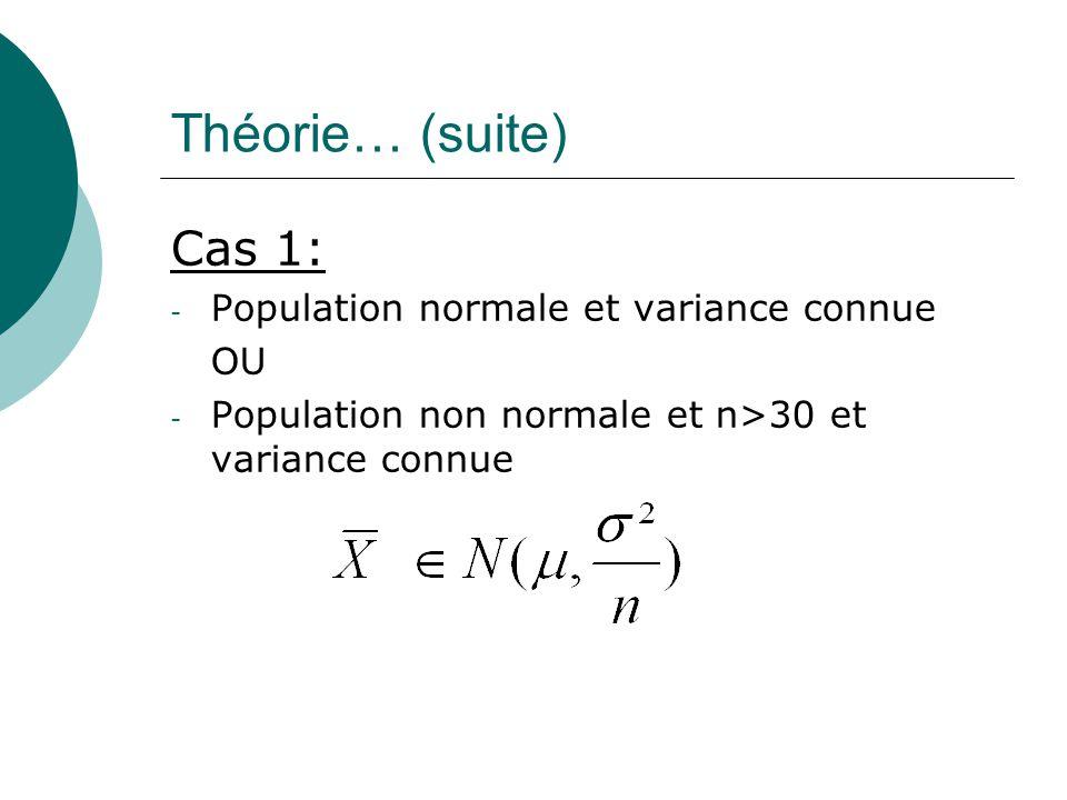Théorie… (suite) Cas 1: Population normale et variance connue OU