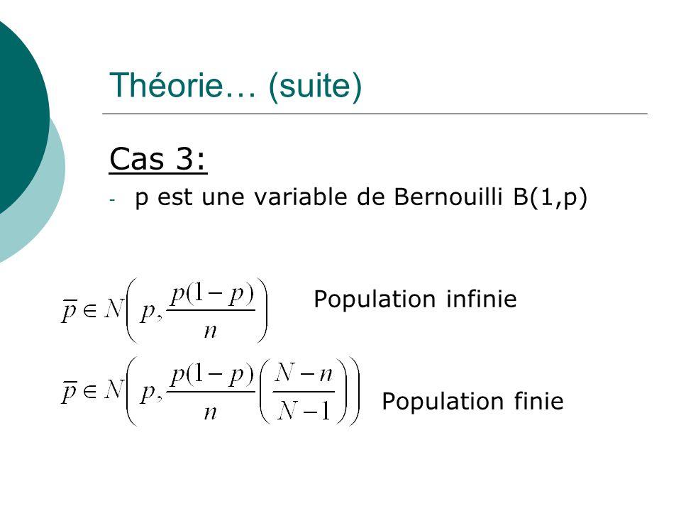 Théorie… (suite) Cas 3: p est une variable de Bernouilli B(1,p)