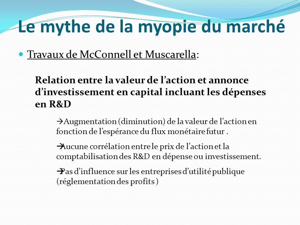 Le mythe de la myopie du marché