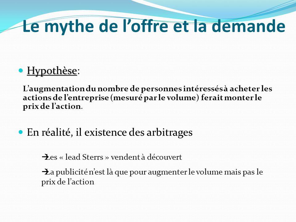 Le mythe de l'offre et la demande