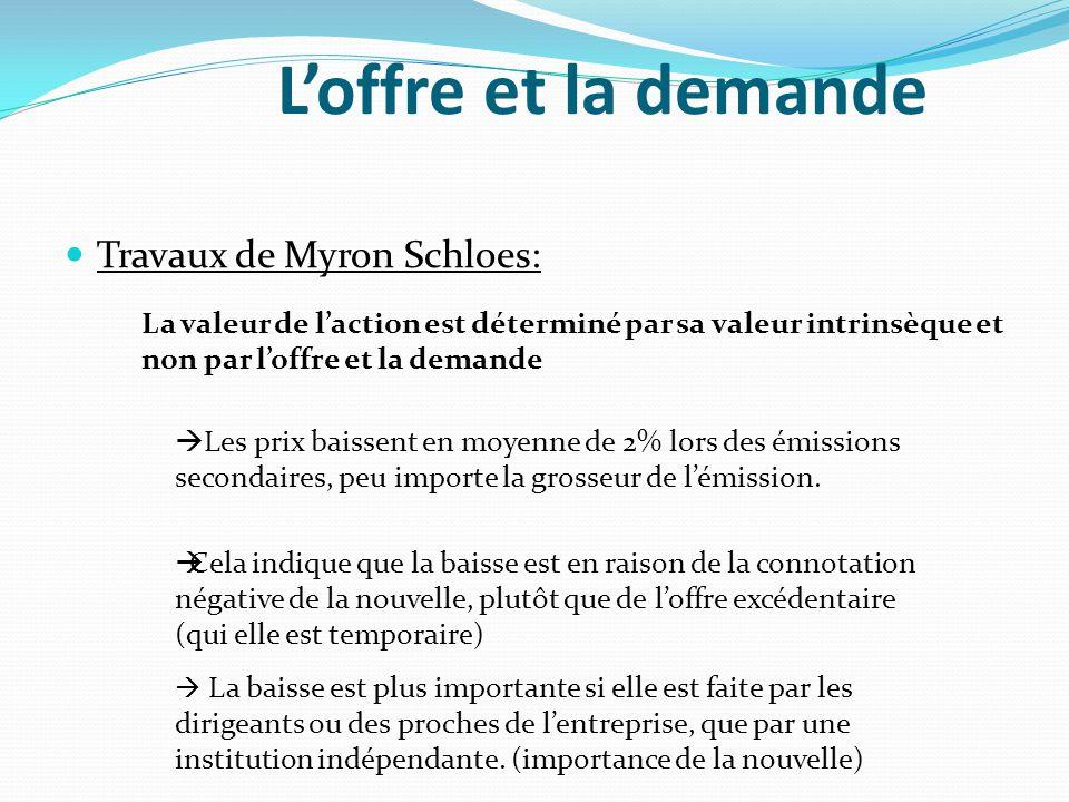 L'offre et la demande Travaux de Myron Schloes: