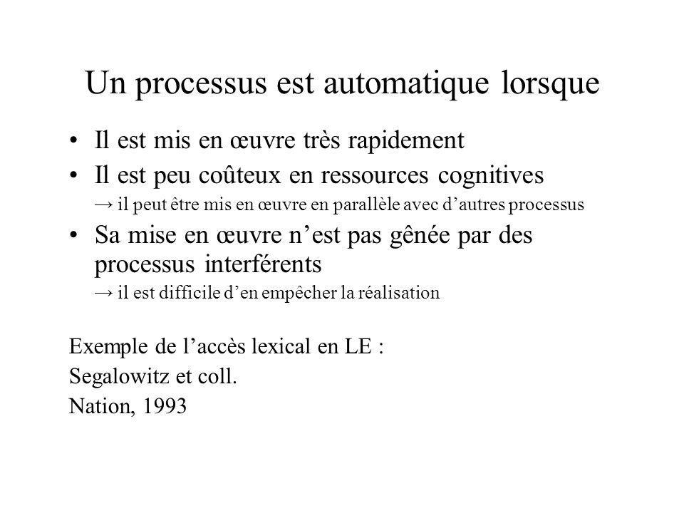 Un processus est automatique lorsque