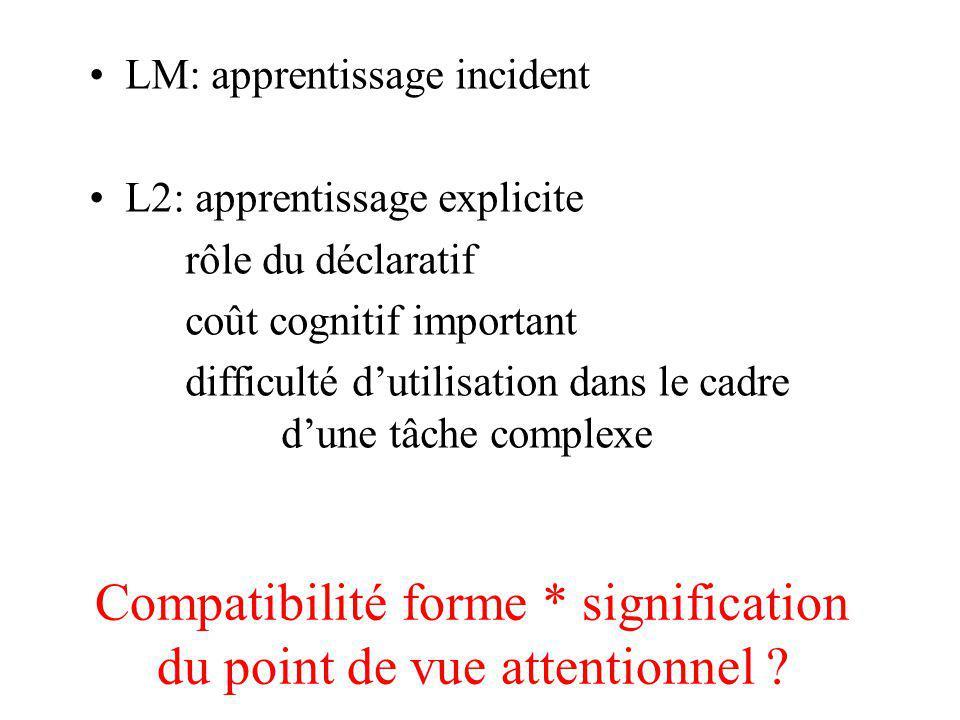 Compatibilité forme * signification du point de vue attentionnel