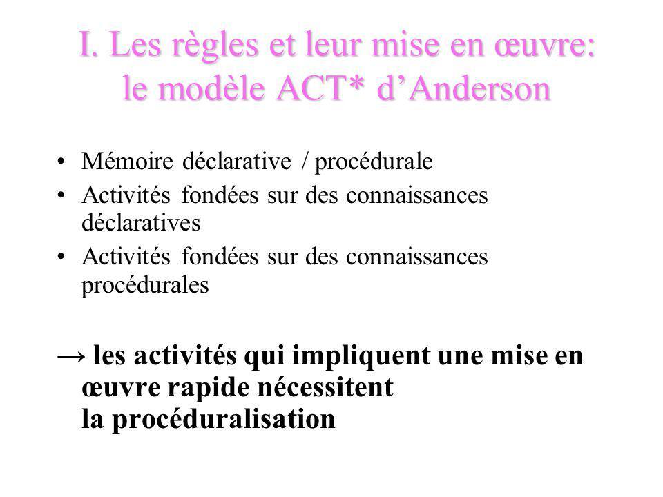 I. Les règles et leur mise en œuvre: le modèle ACT* d'Anderson