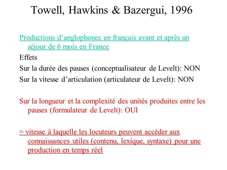 Towell, Hawkins & Bazergui, 1996