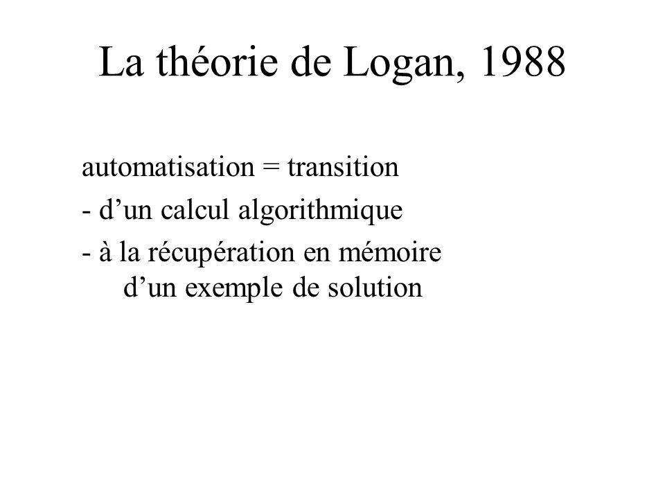 La théorie de Logan, 1988 automatisation = transition