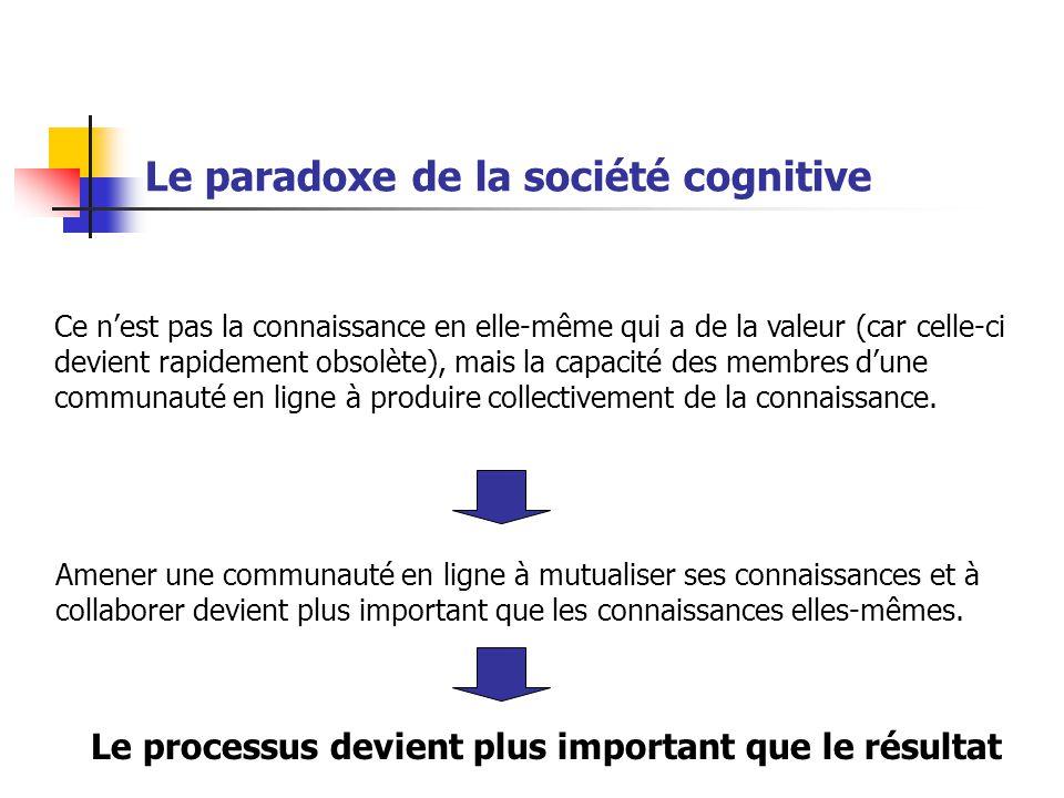 Le paradoxe de la société cognitive
