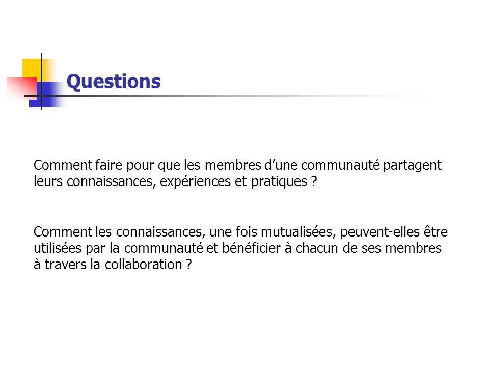 Questions Comment faire pour que les membres d'une communauté partagent. leurs connaissances, expériences et pratiques