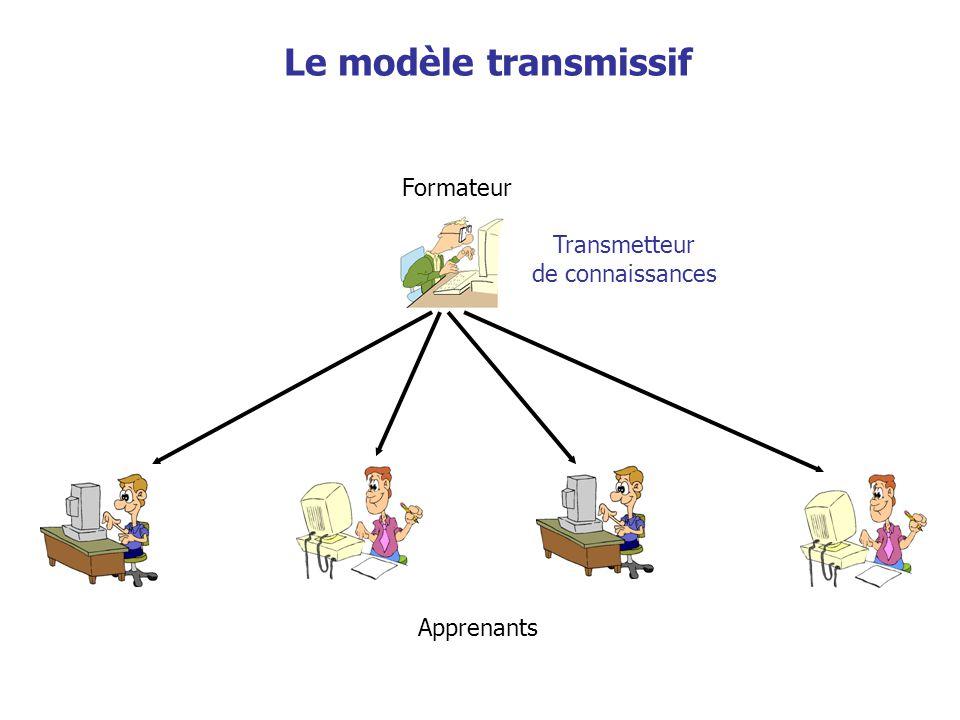 Le modèle transmissif Formateur Transmetteur de connaissances