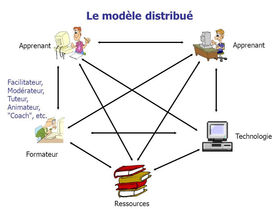 Le modèle distribué Apprenant Apprenant Facilitateur, Modérateur,