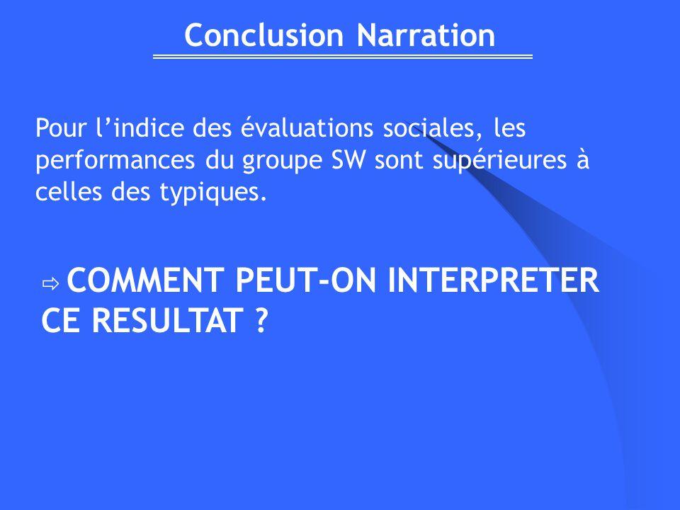 Conclusion Narration Pour l'indice des évaluations sociales, les performances du groupe SW sont supérieures à celles des typiques.
