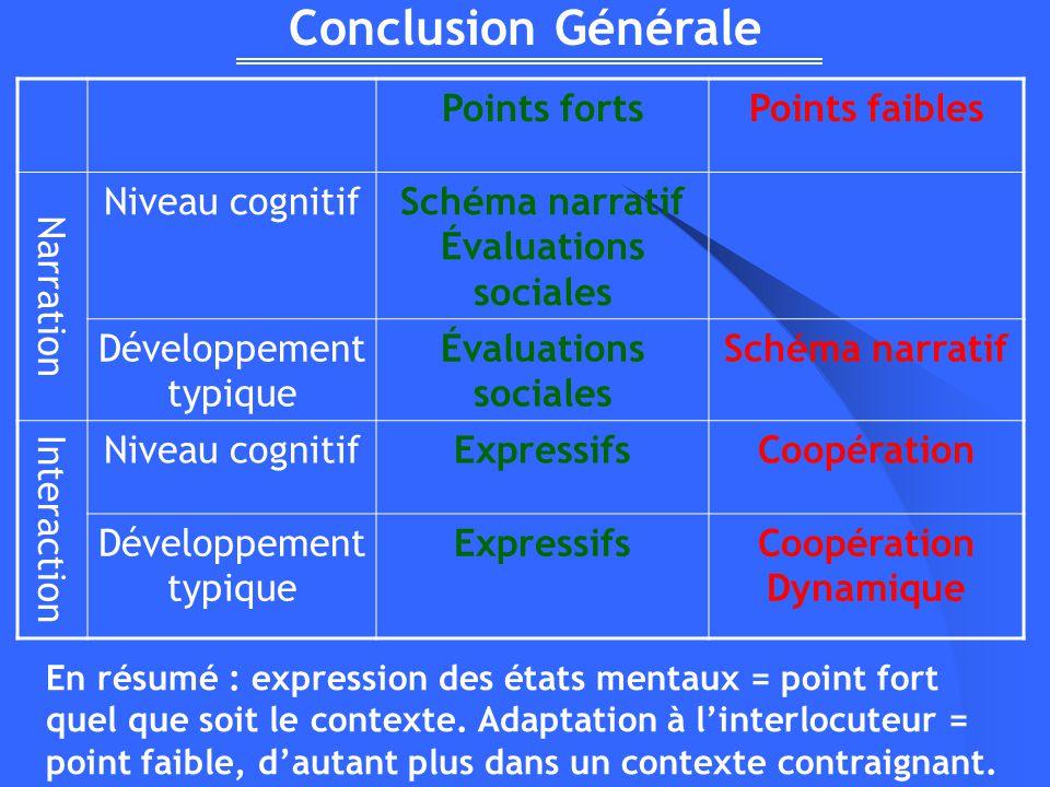 Schéma narratif Évaluations sociales Coopération Dynamique