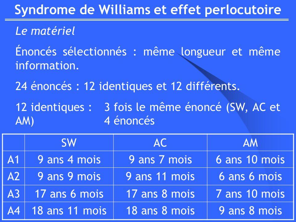 Syndrome de Williams et effet perlocutoire