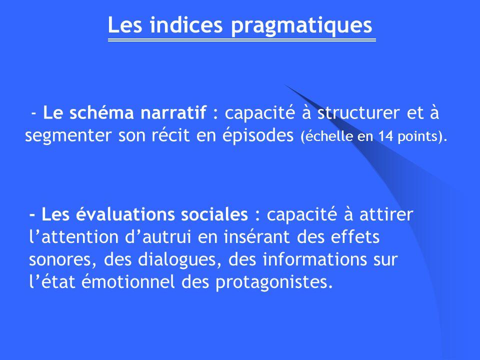 Les indices pragmatiques