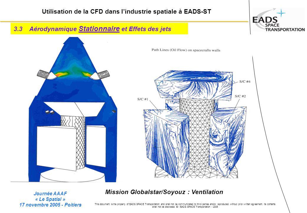 Utilisation de la CFD dans l'industrie spatiale à EADS-ST