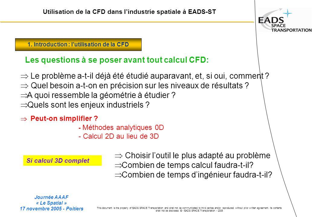 Les questions à se poser avant tout calcul CFD:
