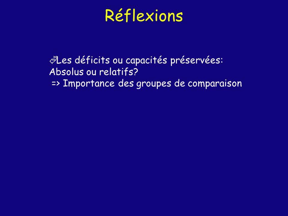 Réflexions Les déficits ou capacités préservées: Absolus ou relatifs