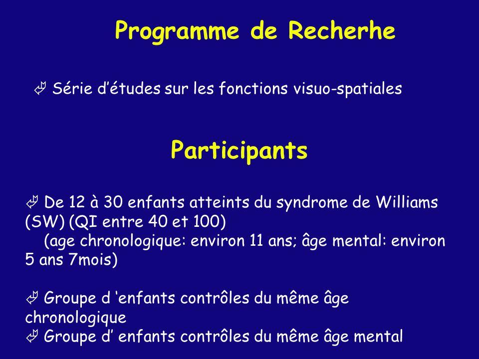 Programme de Recherhe Participants