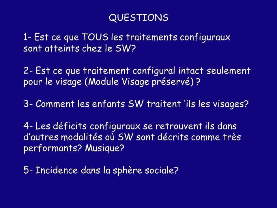 QUESTIONS 1- Est ce que TOUS les traitements configuraux. sont atteints chez le SW