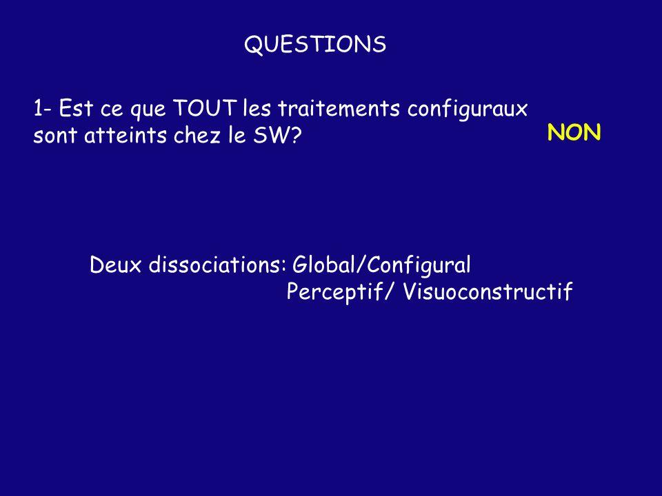 QUESTIONS 1- Est ce que TOUT les traitements configuraux. sont atteints chez le SW NON. Deux dissociations: Global/Configural.