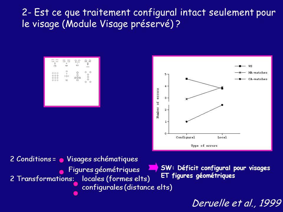 2- Est ce que traitement configural intact seulement pour