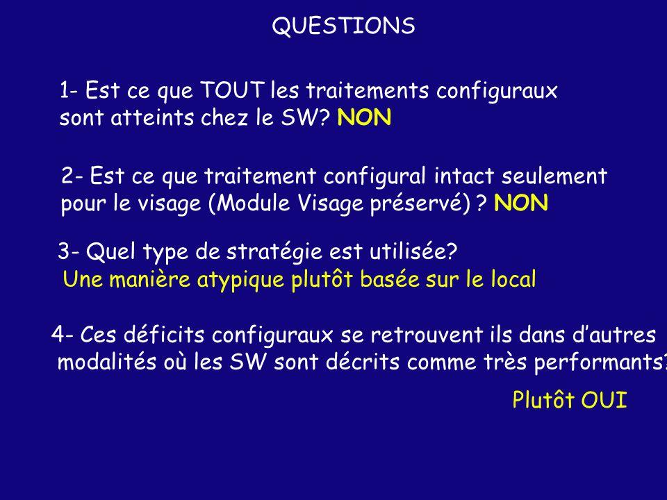 QUESTIONS 1- Est ce que TOUT les traitements configuraux. sont atteints chez le SW NON. 2- Est ce que traitement configural intact seulement.