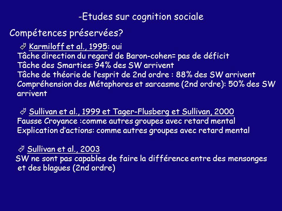 Etudes sur cognition sociale