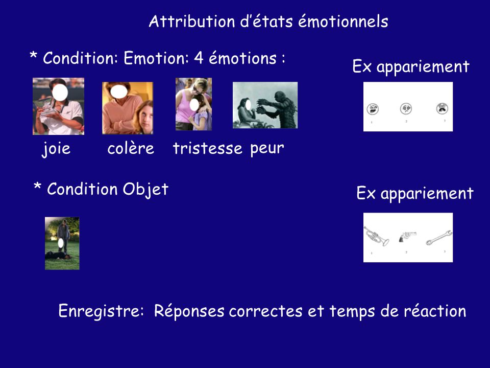 Attribution d'états émotionnels