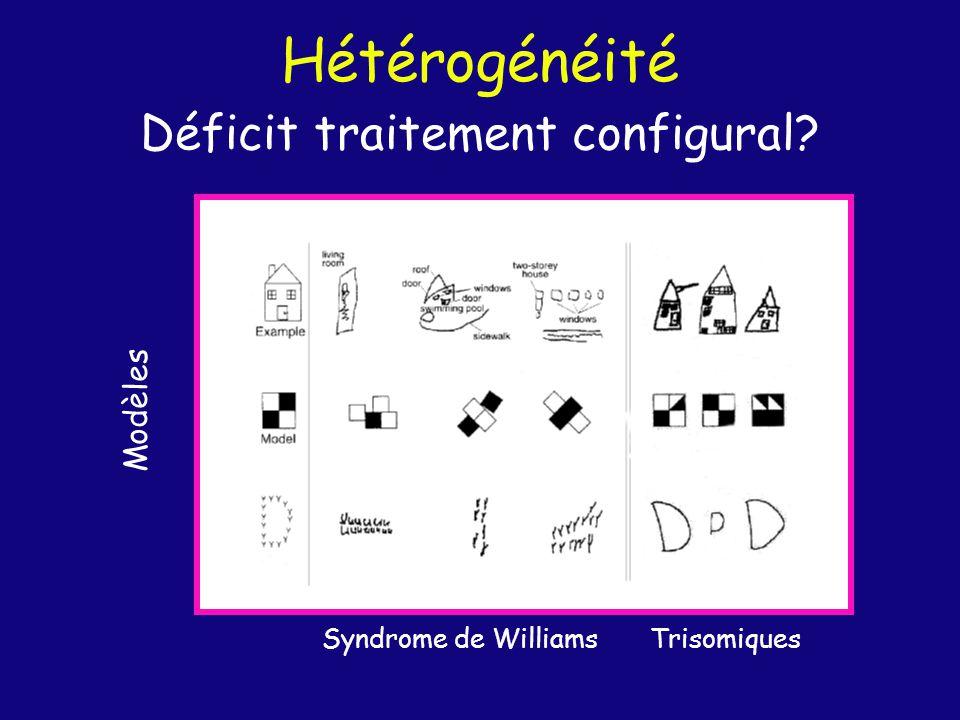 Déficit traitement configural
