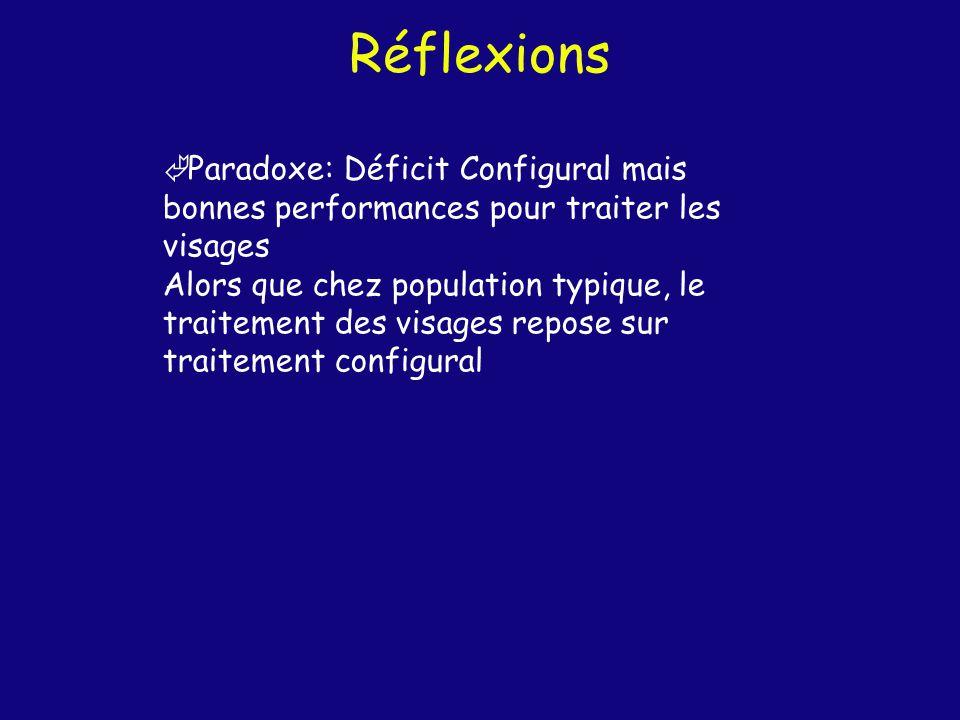 Réflexions Paradoxe: Déficit Configural mais bonnes performances pour traiter les visages.