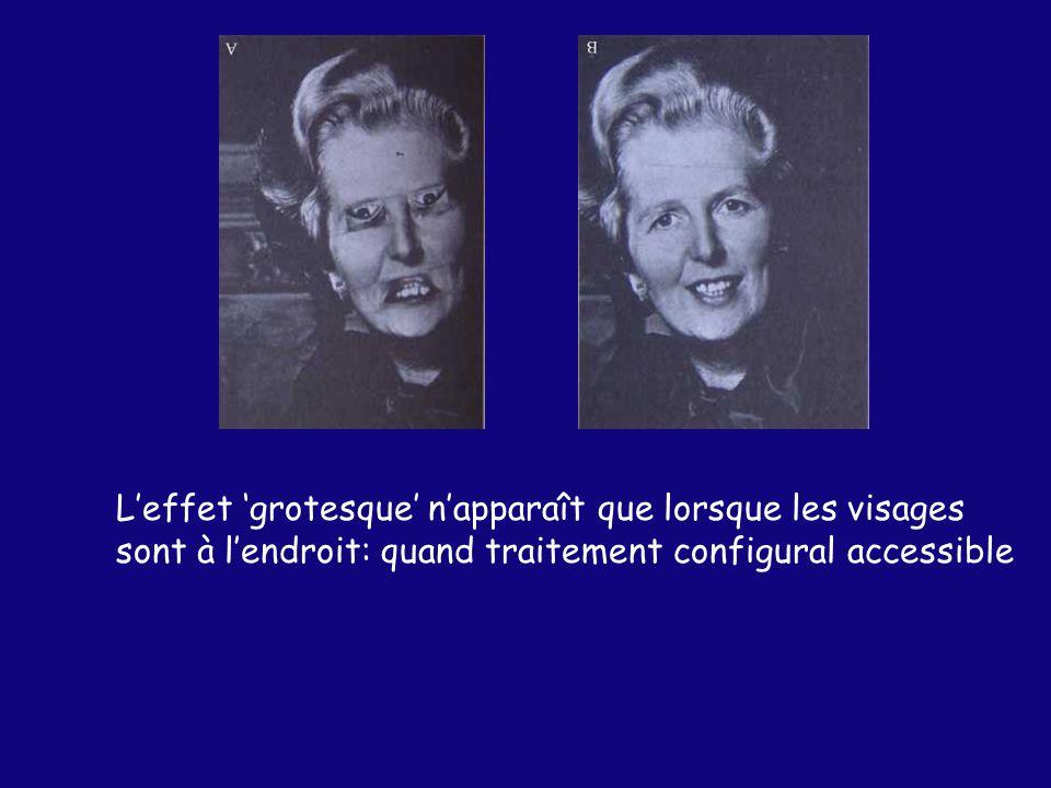 L'effet 'grotesque' n'apparaît que lorsque les visages