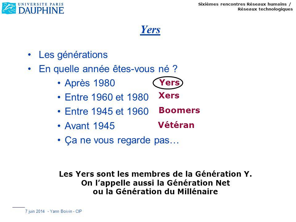 Yers Les générations En quelle année êtes-vous né Après 1980