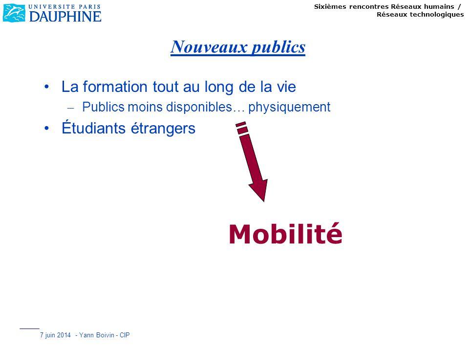 Mobilité Nouveaux publics La formation tout au long de la vie