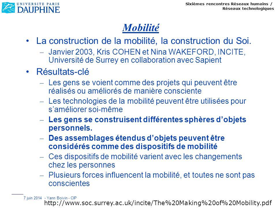 Mobilité La construction de la mobilité, la construction du Soi.