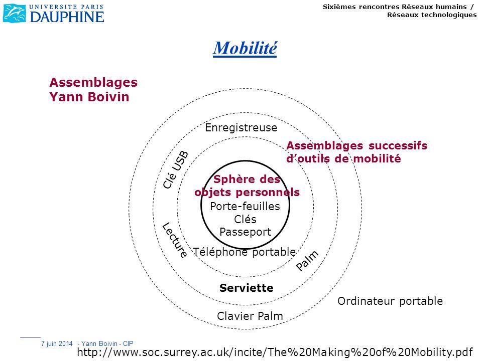 Mobilité Assemblages Yann Boivin Enregistreuse Assemblages successifs