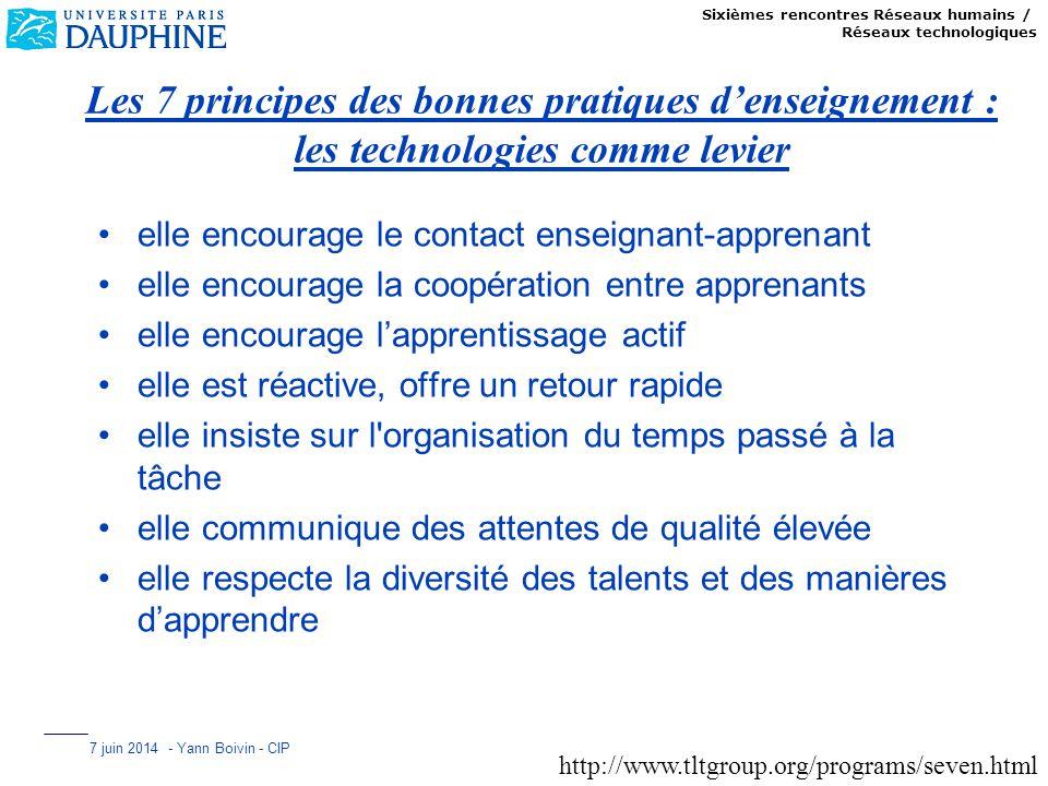 Les 7 principes des bonnes pratiques d'enseignement : les technologies comme levier