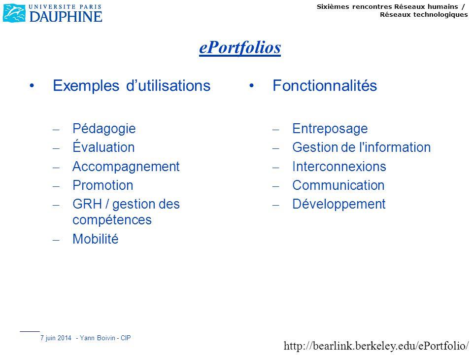 ePortfolios Exemples d'utilisations Fonctionnalités Pédagogie