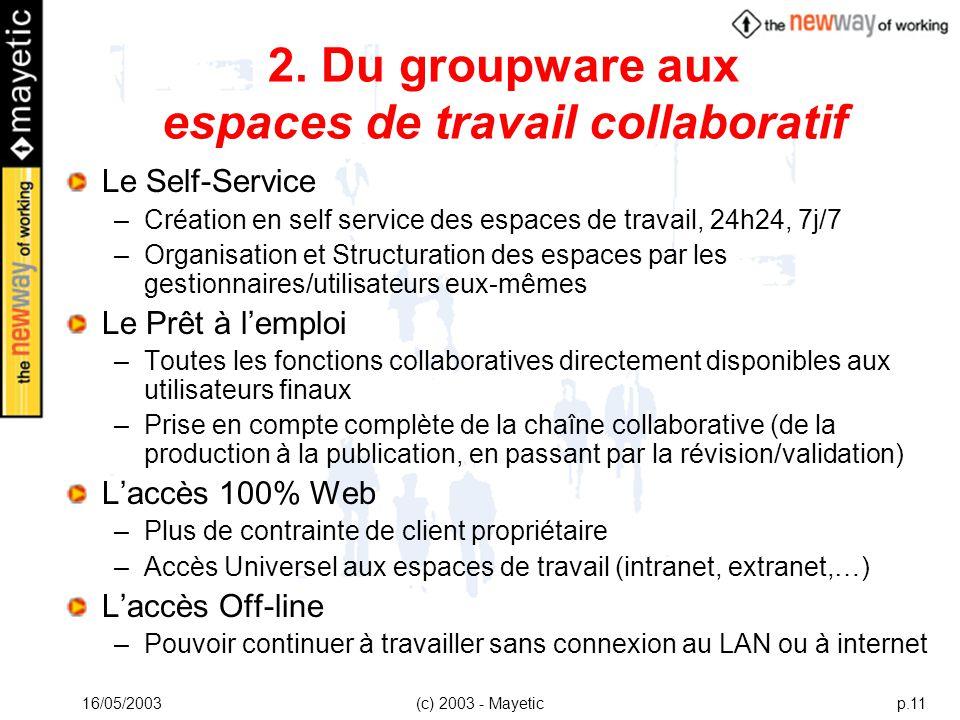 Espaces de travail collaboratif et e organisation ppt for Espace de travail collaboratif
