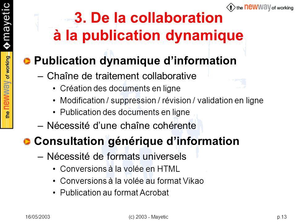 3. De la collaboration à la publication dynamique