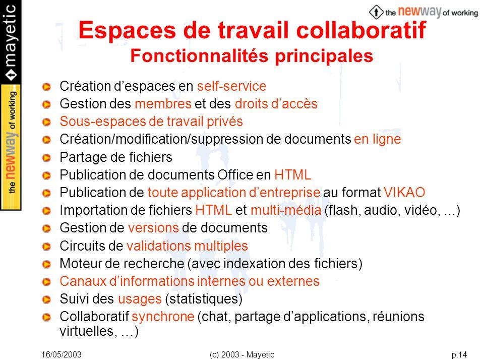 Espaces de travail collaboratif Fonctionnalités principales