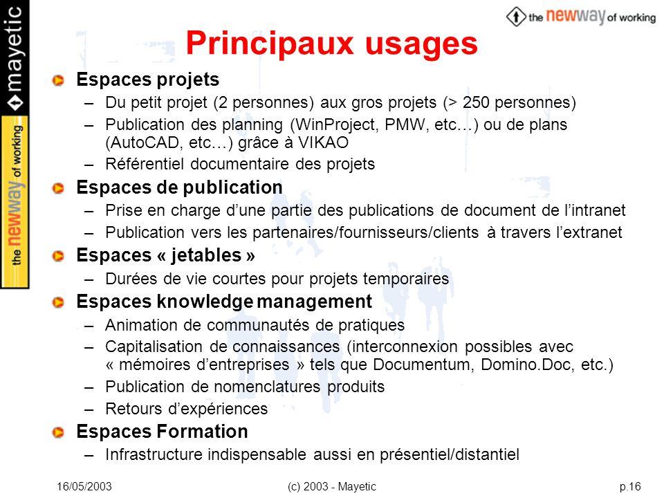 Principaux usages Espaces projets Espaces de publication